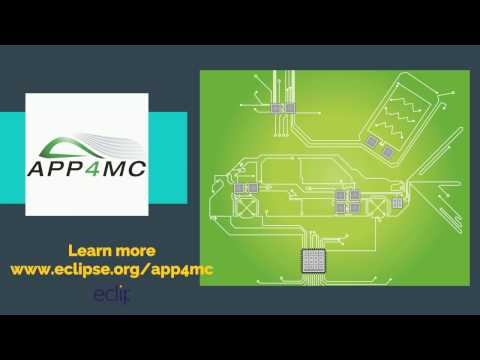 APP4MC - Tooling for multicore development (Introduction)